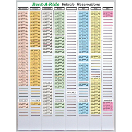 vehicle rental reservations kit