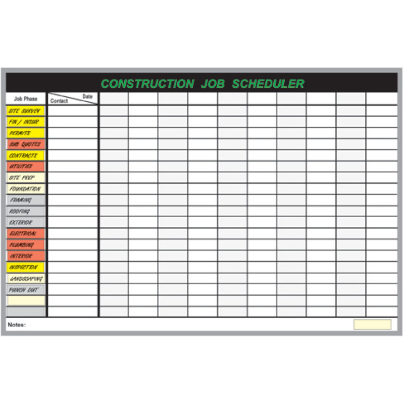 construction project scheduling whiteboard