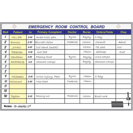 ER patient board kit