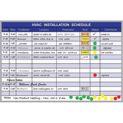installation schedule board kit