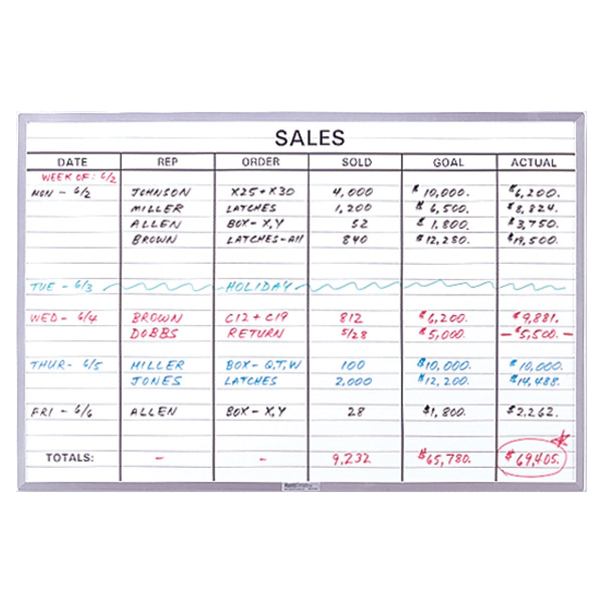 lined whiteboard for tracking sales