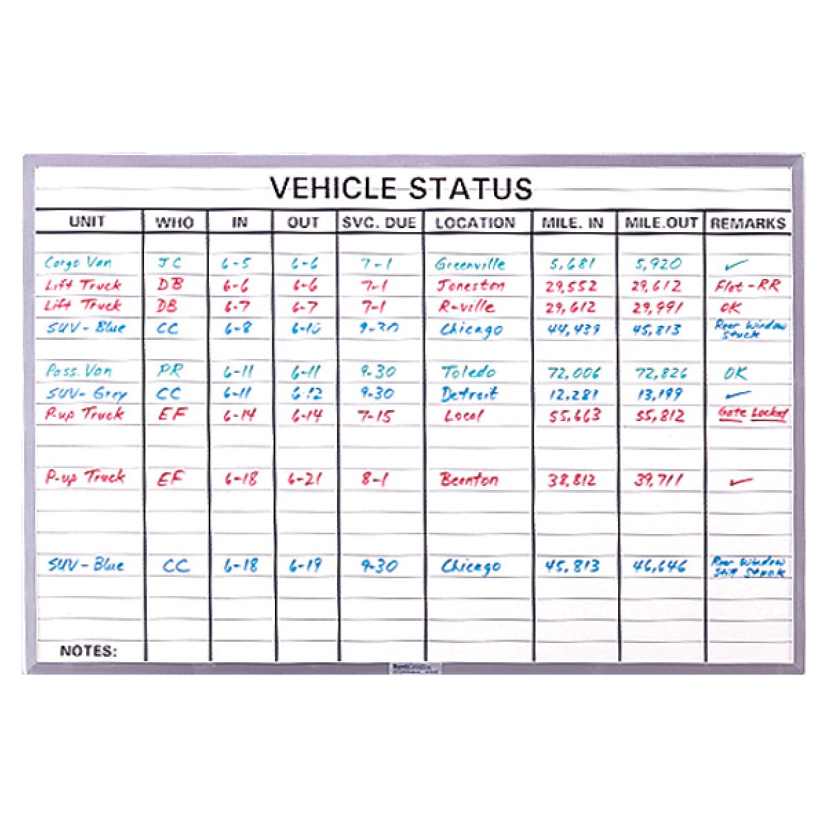 lined whiteboard for checking vehicle status