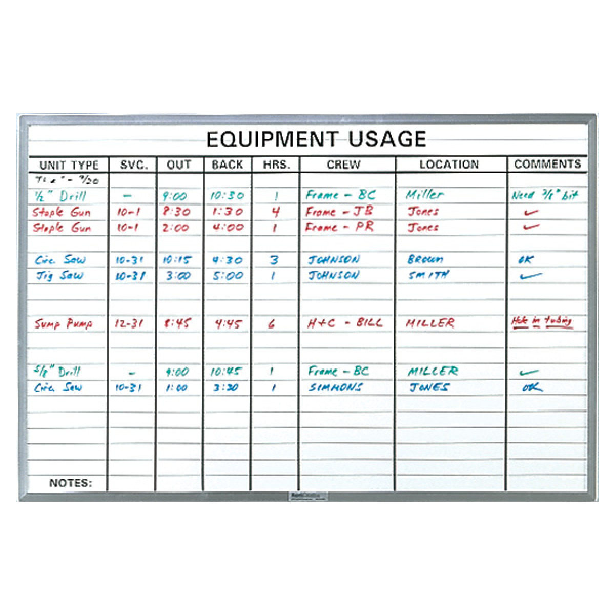 lined whiteboard for reviewing equipment usage