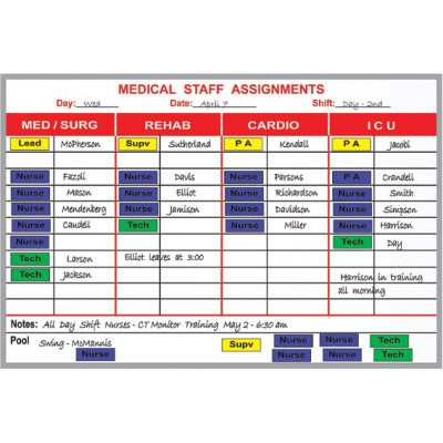 medical personnel assignment board kit