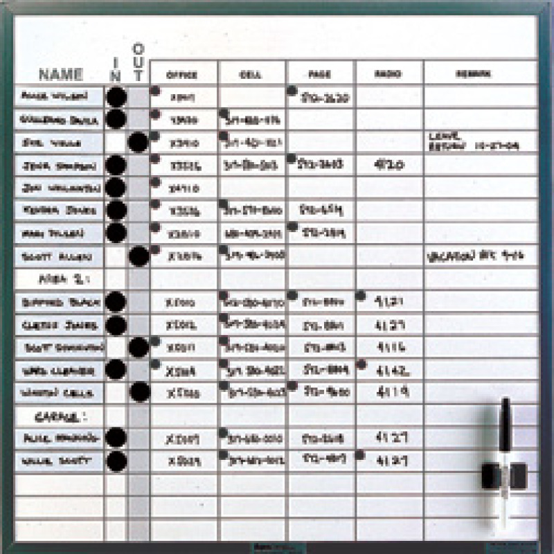 personnel contact board kit