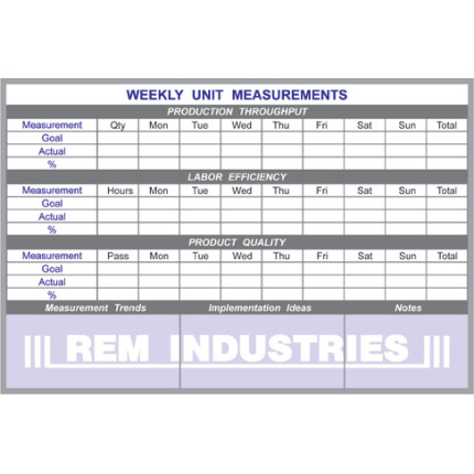 production measurements board