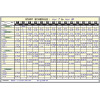 restaurant personnel assignment board kit
