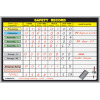 safety record board kit
