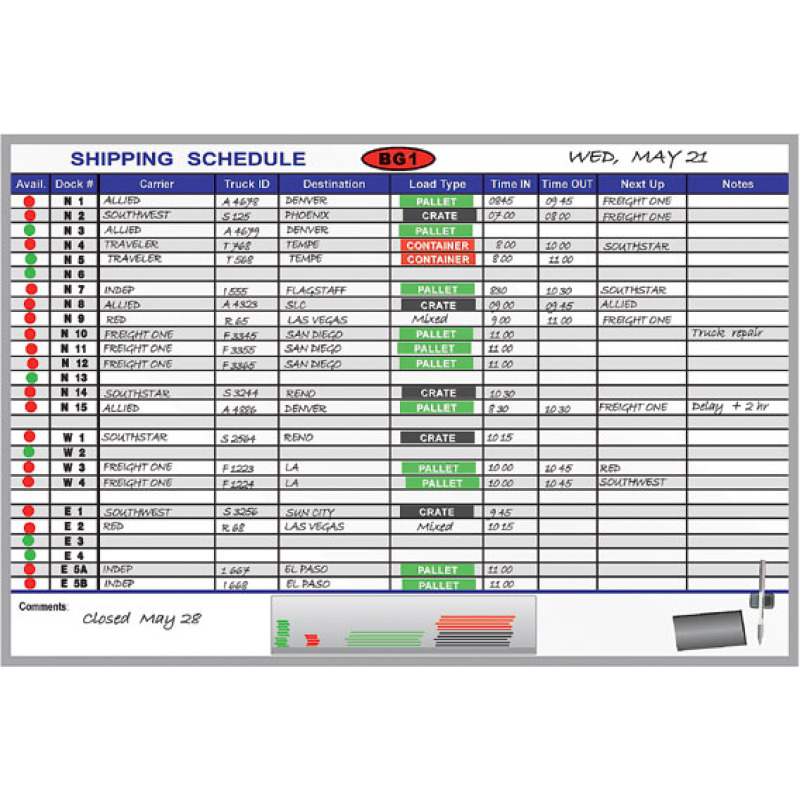 shipping dock scheduling board