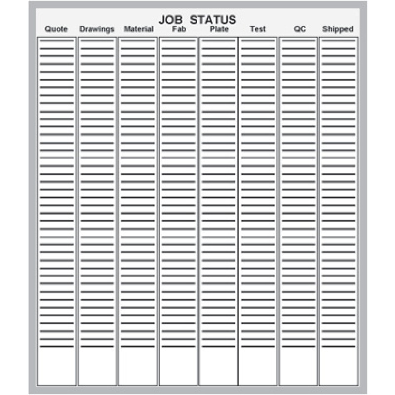 Job Status T-card board system