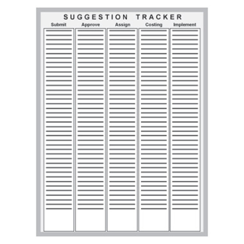 Suggestion tracking T-card board kit