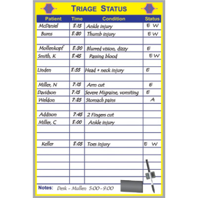 triage status board kit